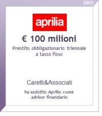 Aprilia_bond_2002