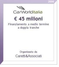 Carworld_2006