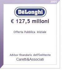 DeLonghi_2001