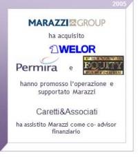 Marazzi_2005