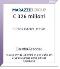 Marazzi_2006